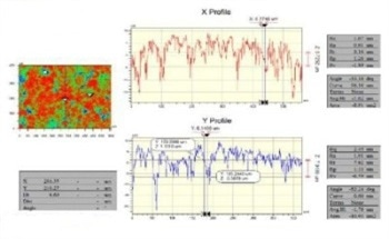 Low-Noise Interferometry Enables Precision Three-Dimensional Surface Characterization