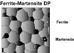Properties of Dual Phase (DP) Steel