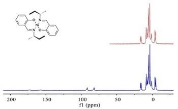 NMR Spectroscopy Using Paramagnetic Samples