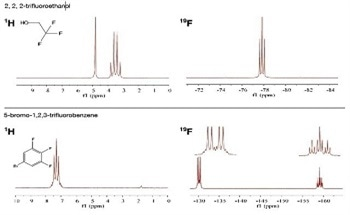 Fluorine and Proton Benchtop NMR on Magritek's Spinsolve System
