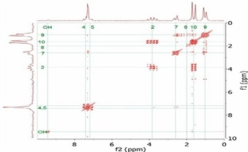 Using Spinsolve's Magritek NMR Benchtop in Undergraduate Education