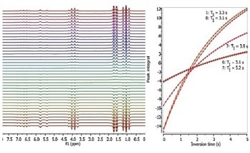 An Introduction to NMR on Ethyl Crotonate Molecules