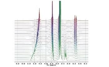 Monitoring NMR Reactions Online Using Magritek's Spinsolve