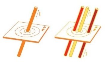 What is Induction Heating and How do Induction Coils Work?