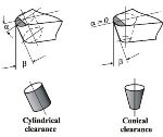 The Factors Affecting Surface Finish in the Diamond Turning Process