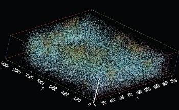 Analysing Energy Dispersive Spectroscopy (EDS) Data in 3D