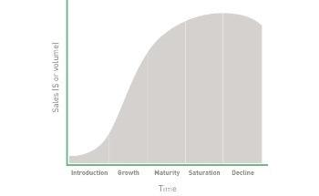 Key Considerations when Choosing a Rheometer