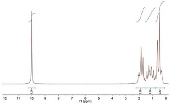 Using Proton NMR Spectroscopy for the Identification of the Isomers of Ethyl Acetate, Butyric Acid and Isobutyric Acid