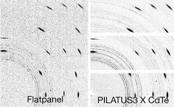 Impressive Hybrid Photon Counting (HPC) Detectors