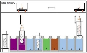 Monitoring the Phosphatizing Process of Metal Surfaces