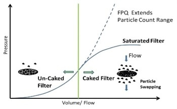 Elemental Analysis for Large Particles with FPQ-XRF