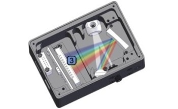 An Introduction to a Spectrometer - The Detector