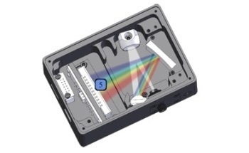 An Introduction to a Spectrometer - Spectral Resolution