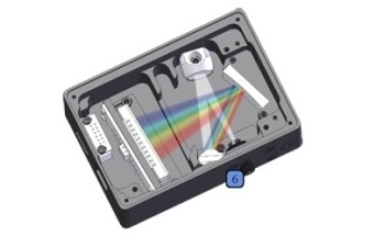 An Introduction to a Spectrometer: Choosing a Fiber Optic