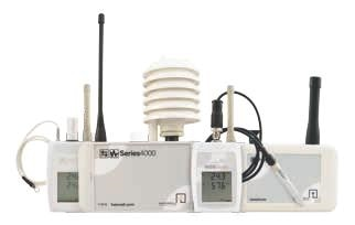 Different Types of Environmental Monitoring