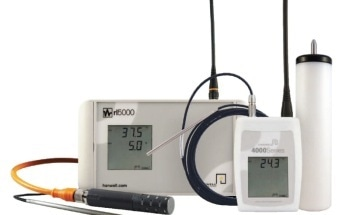 Complete Closed Loop Monitoring and Control with Hanwell