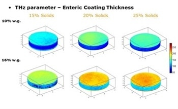 Consequences of Bad Coating Quality