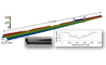 Using Coherence Scanning Interferometry to Measure High-Slope Parts