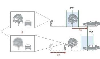 Optical Metrology – Understanding Focus Variation