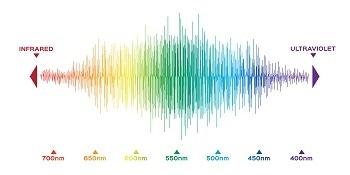 Spectral Response Correction: The Effect of Etaloning