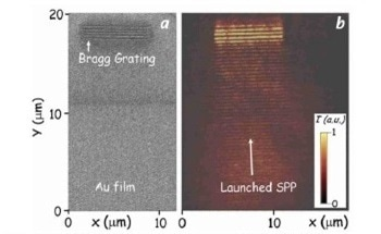 Nanometer-Sized Optical Device Characterization