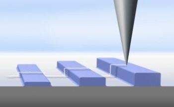 Adding 3D to FIB or SEM Surface Imaging Information