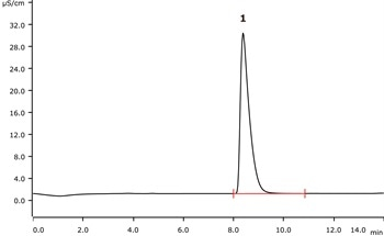Determination of Bromine Content in Polystyrene