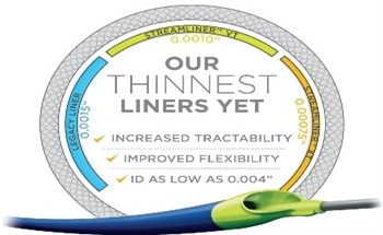 Accelerate Your Prototyping with the Thinnest Catheter Liners