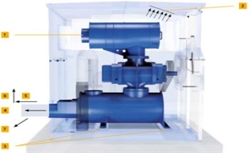 Machine Chamber for Wastewater Treatment Plants