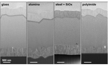 FIB-SEM Investigations of the Microstructure of CIGS Solar Cells