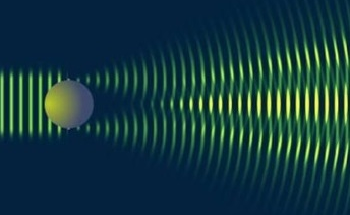 Principles and Applications of Laser Diffraction Technology