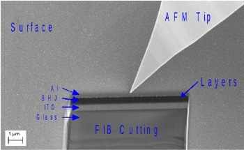 Correlative Microscopy and SEM-AFM