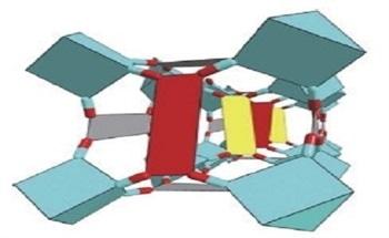 Properties of Iron Azobenzene Tetracarboxylic, Porous [PCN-250(Fe)]