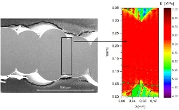 Using Nanoindentation for Comprehensive, Industrial Failure Analysis