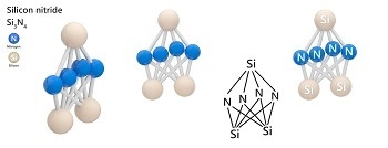 Mechanical Properties of Silicon Nitride and SiAlON Ceramics