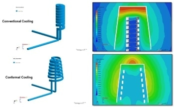 Standard Cooling versus Conformal Cooling - Injection Molding Industry