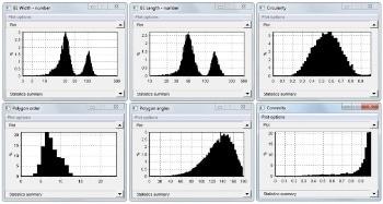 Particle Size Measurement of Diamond Abrasives