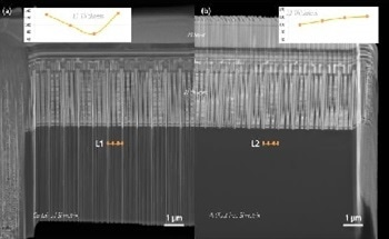 Preparing a TEM Lamella for Fast Backside Thinning Using the OmniProbe 400