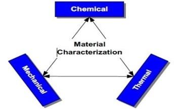 Understanding the BioCompatibility of Plastics