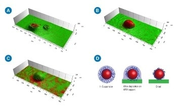 Tapping AFM-IR Provides High-Resolution Chemical Imaging