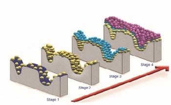An Introduction to MOFs and Characterizing their Porosity