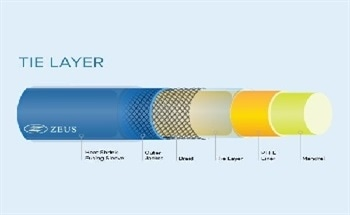 Preventing Catheter Failure with Tie Layer