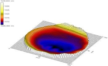 A Comparison of Optical vs. Tactile Measurement Methods