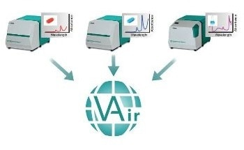 Vision Air Software from Metrohm