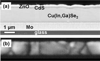 Using Cathodoluminescence to Measure Thin-Film Solar Cells