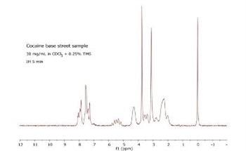 Forensic Drug Analysis Using NMR Spectroscopy