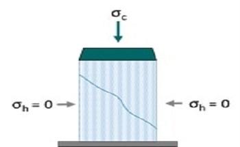 Optimize High Shear Wet Granulation via Powder Flow Testing