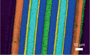An Overview of Polymer Characterization with Raman Microscopy