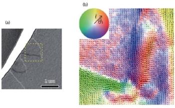 Using Pixelated Detectors in STEM