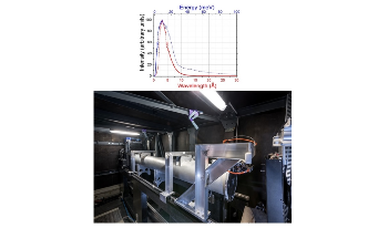 How Thermal Neutrons Affect the Soft Error Rate (SER) in Aeronautic Applications